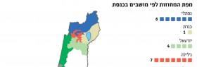 מדינת תל-אביב ותכניות הקנטונים