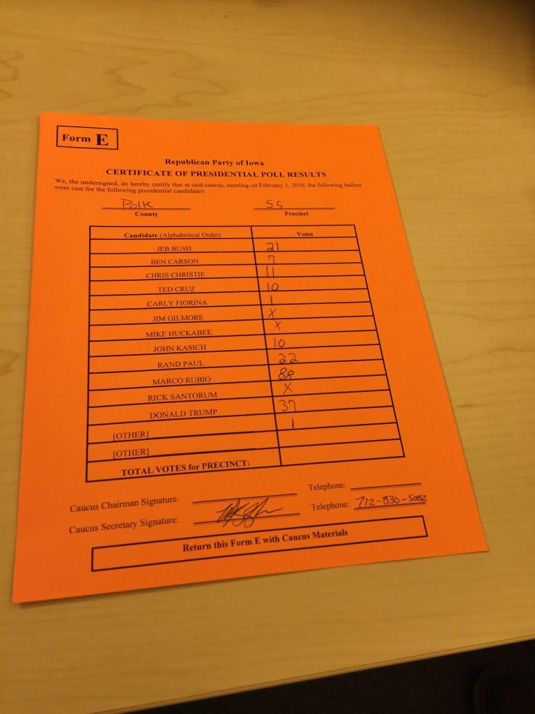 תוצאות ההצבעה בהיוועדות הרפובליקנים במוזיאון של דה מוין